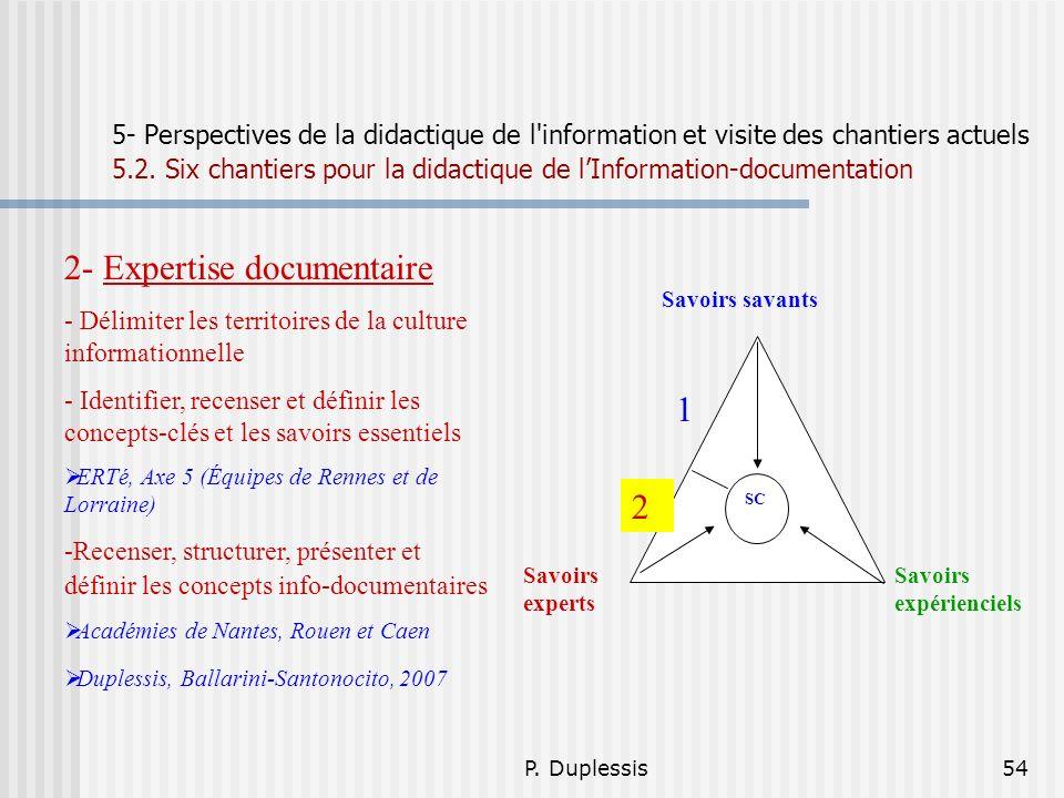 P. Duplessis54 5- Perspectives de la didactique de l'information et visite des chantiers actuels 5.2. Six chantiers pour la didactique de lInformation
