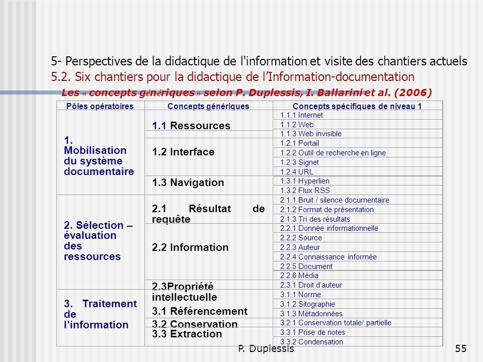 P. Duplessis55 5- Perspectives de la didactique de l'information et visite des chantiers actuels 5.2. Six chantiers pour la didactique de lInformation