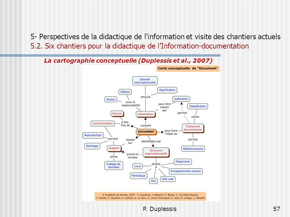 P. Duplessis57 5- Perspectives de la didactique de l'information et visite des chantiers actuels 5.2. Six chantiers pour la didactique de lInformation