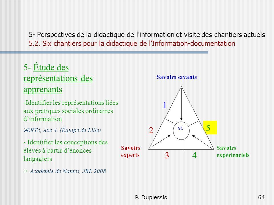 P. Duplessis64 5- Perspectives de la didactique de l'information et visite des chantiers actuels 5.2. Six chantiers pour la didactique de lInformation