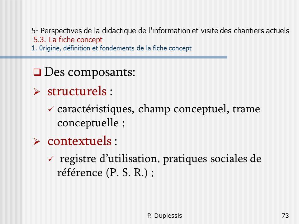 P. Duplessis73 5- Perspectives de la didactique de l'information et visite des chantiers actuels 5.3. La fiche concept 1. 0rigine, définition et fonde