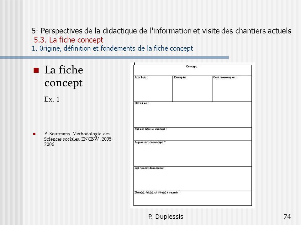 P. Duplessis74 5- Perspectives de la didactique de l'information et visite des chantiers actuels 5.3. La fiche concept 1. 0rigine, définition et fonde