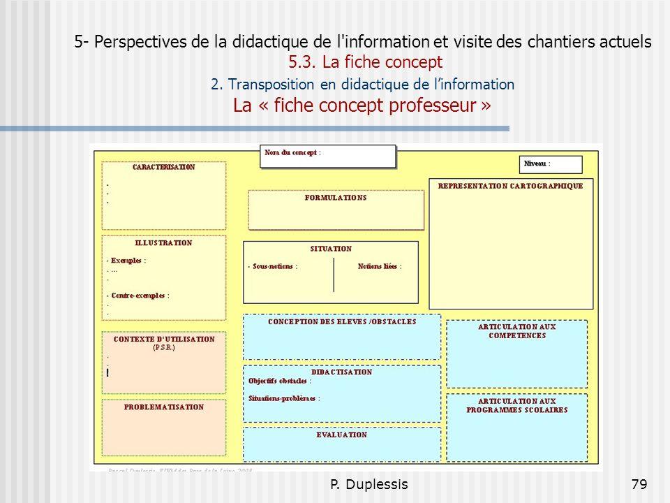 P. Duplessis79 5- Perspectives de la didactique de l'information et visite des chantiers actuels 5.3. La fiche concept 2. Transposition en didactique