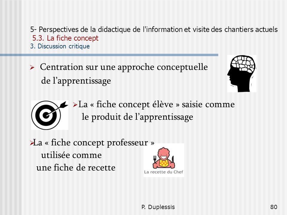 P. Duplessis80 5- Perspectives de la didactique de l'information et visite des chantiers actuels 5.3. La fiche concept 3. Discussion critique Centrati