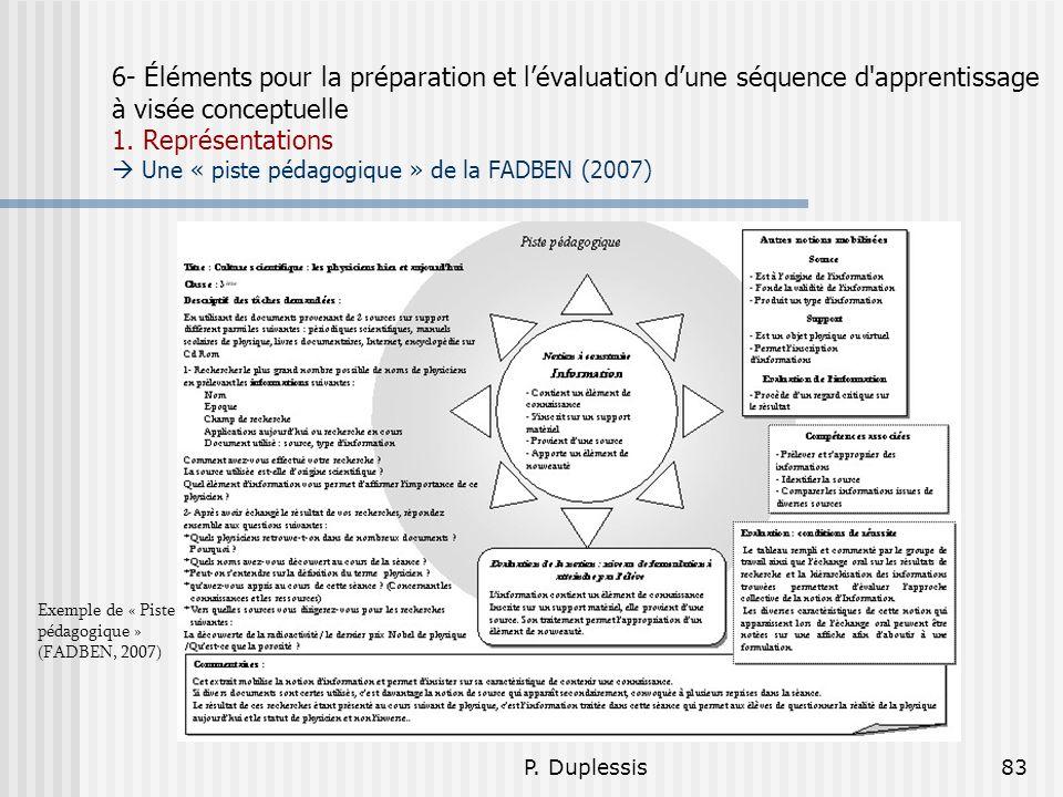P. Duplessis83 6- Éléments pour la préparation et lévaluation dune séquence d'apprentissage à visée conceptuelle 1. Représentations Une « piste pédago