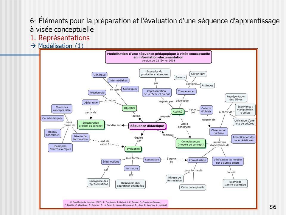 P. Duplessis86 6- Éléments pour la préparation et lévaluation dune séquence d'apprentissage à visée conceptuelle 1. Représentations Modélisation (1)