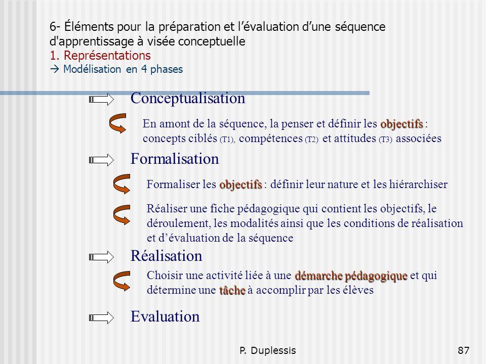 P. Duplessis87 6- Éléments pour la préparation et lévaluation dune séquence d'apprentissage à visée conceptuelle 1. Représentations Modélisation en 4