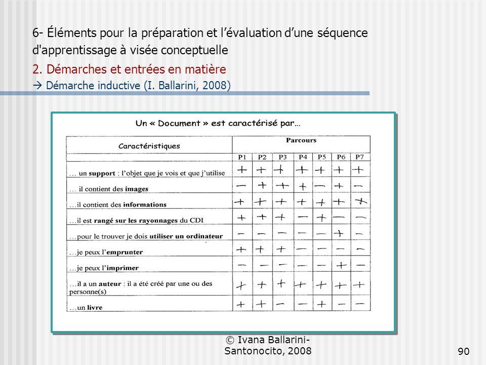 © Ivana Ballarini- Santonocito, 200890 6- Éléments pour la préparation et lévaluation dune séquence d'apprentissage à visée conceptuelle 2. Démarches