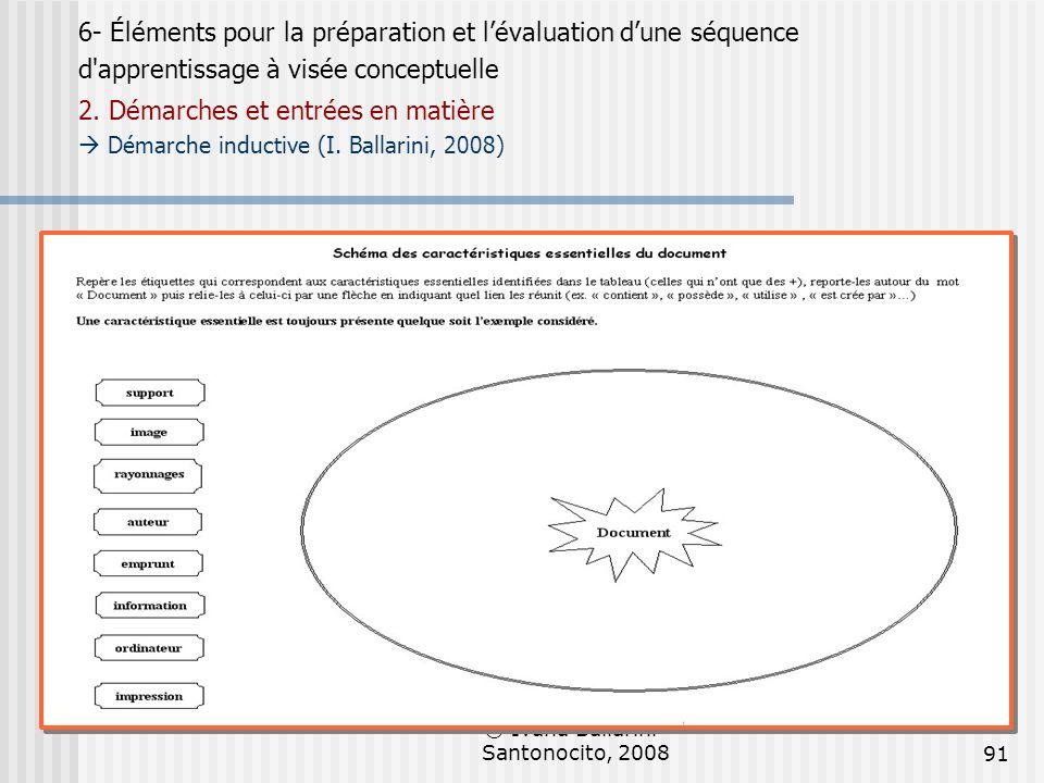 © Ivana Ballarini- Santonocito, 200891 6- Éléments pour la préparation et lévaluation dune séquence d'apprentissage à visée conceptuelle 2. Démarches