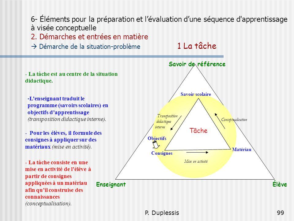 P. Duplessis99 6- Éléments pour la préparation et lévaluation dune séquence d'apprentissage à visée conceptuelle 2. Démarches et entrées en matière Dé