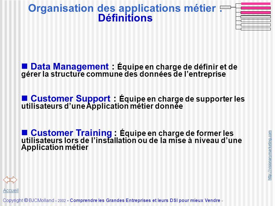 http://visionarymarketing.com Copyright BJCMolland – 2002 - Comprendre les Grandes Entreprises et leurs DSI pour mieux Vendre - Accueil Data Managemen