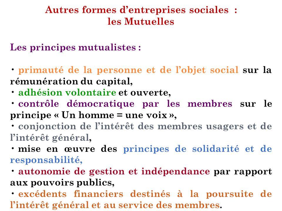Autres formes dentreprises sociales : les Mutuelles Les principes mutualistes : primauté de la personne et de lobjet social sur la rémunération du cap