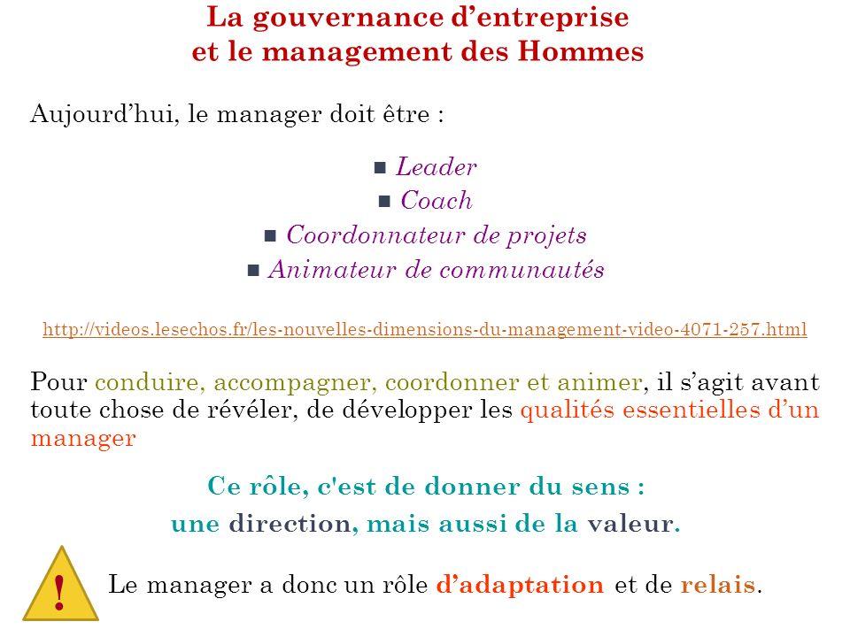 La gouvernance dentreprise et le management des Hommes Aujourdhui, le manager doit être : Leader Coach Coordonnateur de projets Animateur de communaut
