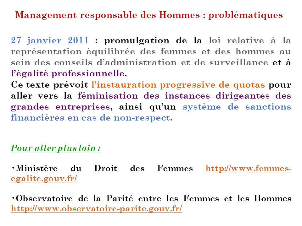 Management responsable des Hommes : problématiques 27 janvier 2011 : promulgation de la loi relative à la représentation équilibrée des femmes et des