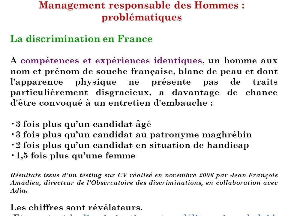 Management responsable des Hommes : problématiques La discrimination en France A compétences et expériences identiques, un homme aux nom et prénom de