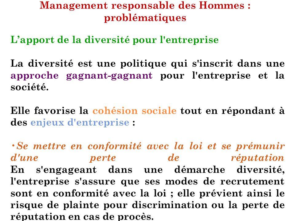 Management responsable des Hommes : problématiques Lapport de la diversité pour l'entreprise La diversité est une politique qui s'inscrit dans une app
