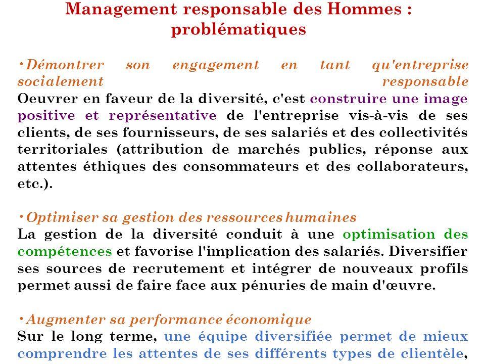 Management responsable des Hommes : problématiques Démontrer son engagement en tant qu'entreprise socialement responsable Oeuvrer en faveur de la dive