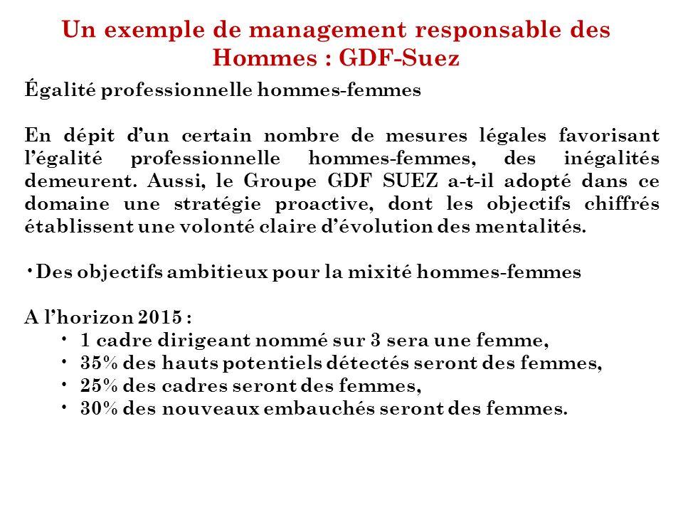 Un exemple de management responsable des Hommes : GDF-Suez Égalité professionnelle hommes-femmes En dépit dun certain nombre de mesures légales favori
