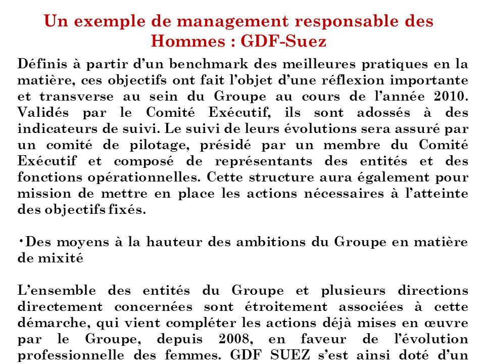 Un exemple de management responsable des Hommes : GDF-Suez Définis à partir dun benchmark des meilleures pratiques en la matière, ces objectifs ont fa