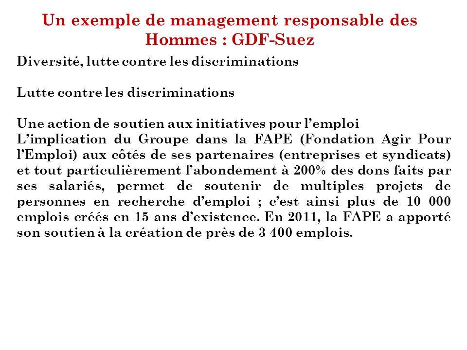 Un exemple de management responsable des Hommes : GDF-Suez Diversité, lutte contre les discriminations Lutte contre les discriminations Une action de