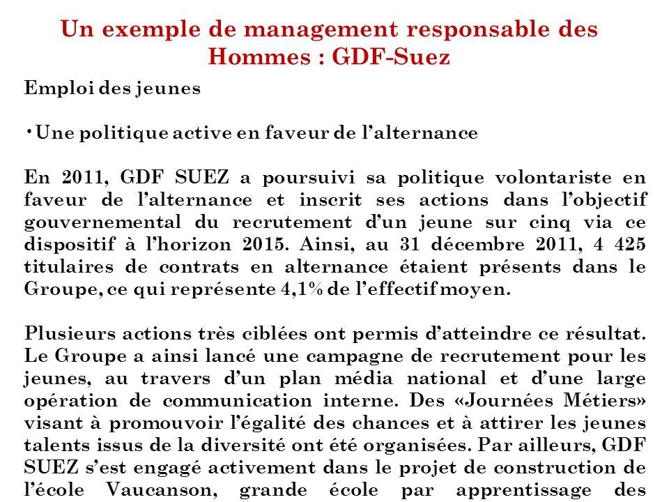 Un exemple de management responsable des Hommes : GDF-Suez Emploi des jeunes Une politique active en faveur de lalternance En 2011, GDF SUEZ a poursui