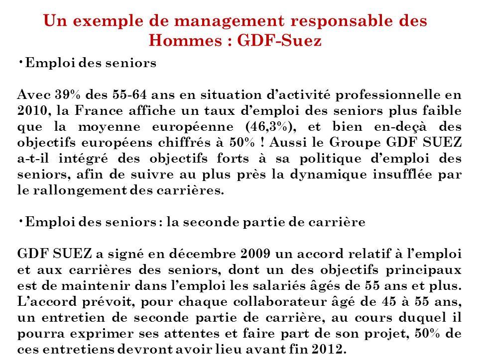 Un exemple de management responsable des Hommes : GDF-Suez Emploi des seniors Avec 39% des 55-64 ans en situation dactivité professionnelle en 2010, l