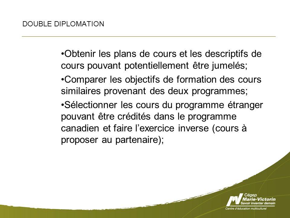 DOUBLE DIPLOMATION Obtenir les plans de cours et les descriptifs de cours pouvant potentiellement être jumelés; Comparer les objectifs de formation de