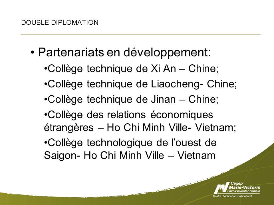 DOUBLE DIPLOMATION Partenariats en développement: Collège technique de Xi An – Chine; Collège technique de Liaocheng- Chine; Collège technique de Jinan – Chine; Collège des relations économiques étrangères – Ho Chi Minh Ville- Vietnam; Collège technologique de louest de Saigon- Ho Chi Minh Ville – Vietnam