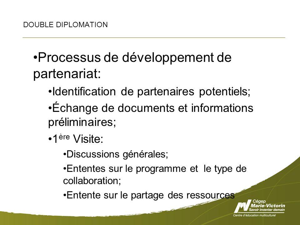 DOUBLE DIPLOMATION Processus de développement de partenariat: Identification de partenaires potentiels; Échange de documents et informations prélimina