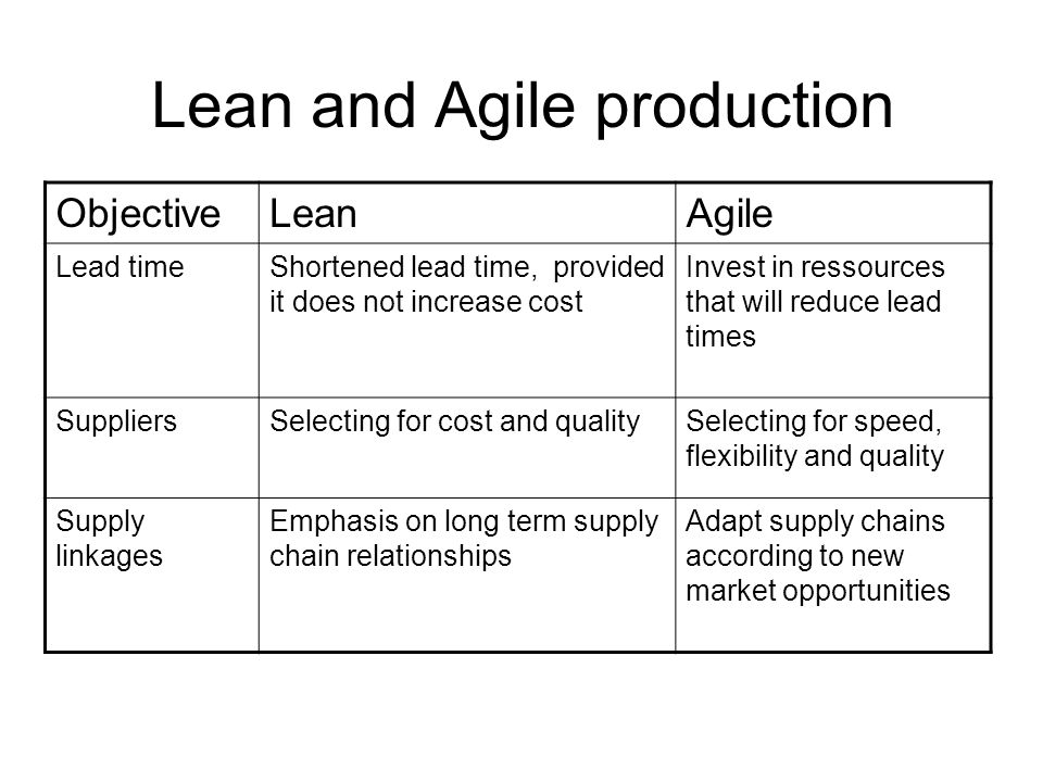 Lean and Agile production ObjectiveLeanAgile Lead timeShortened lead time, provided it does not increase cost Invest in ressources that will reduce lead times SuppliersSelecting for cost and qualitySelecting for speed, flexibility and quality Supply linkages Emphasis on long term supply chain relationships Adapt supply chains according to new market opportunities
