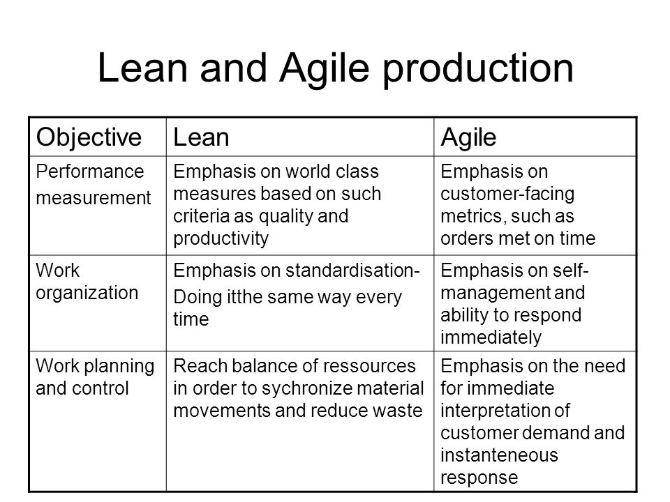 Lean and Agile production ObjectiveLeanAgile Performance measurement Emphasis on world class measures based on such criteria as quality and productivi