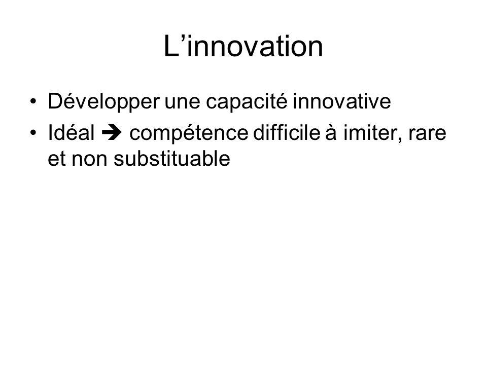 Linnovation Développer une capacité innovative Idéal compétence difficile à imiter, rare et non substituable