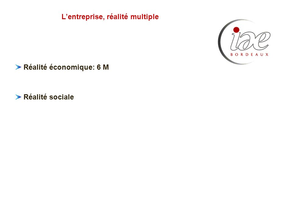 Réalité économique: 6 M Réalité sociale Lentreprise, réalité multiple