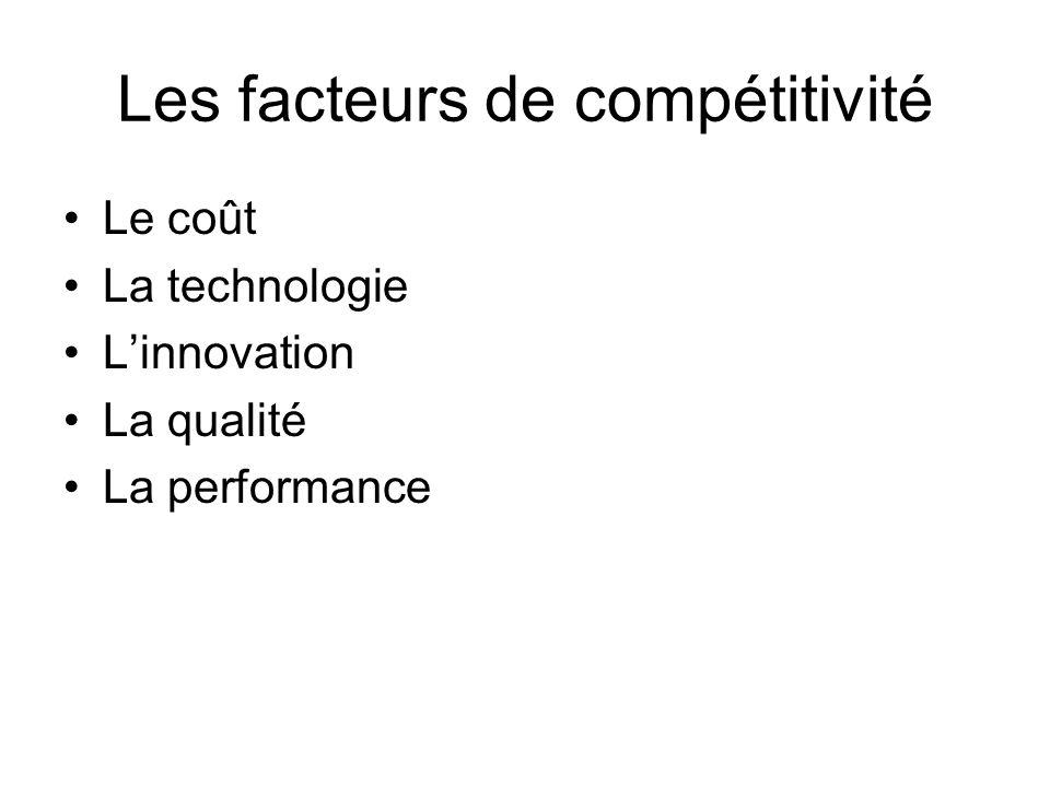 Les facteurs de compétitivité Le coût La technologie Linnovation La qualité La performance