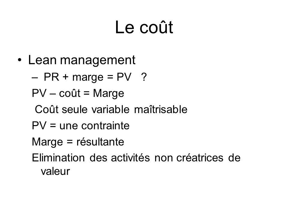 Le coût Lean management – PR + marge = PV ? PV – coût = Marge Coût seule variable maîtrisable PV = une contrainte Marge = résultante Elimination des a