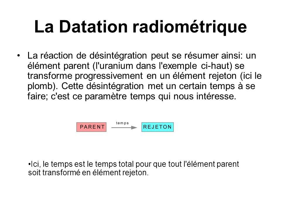 Après un temps 1 (t1), une partie de la quantité originelle d élément parent (P) aura été transformée en une quantité R1 d élément rejeton; il ne restera qu une quantité P1 de l élément parent, ce qui peut s exprimer par le rapport R1 sur P1.