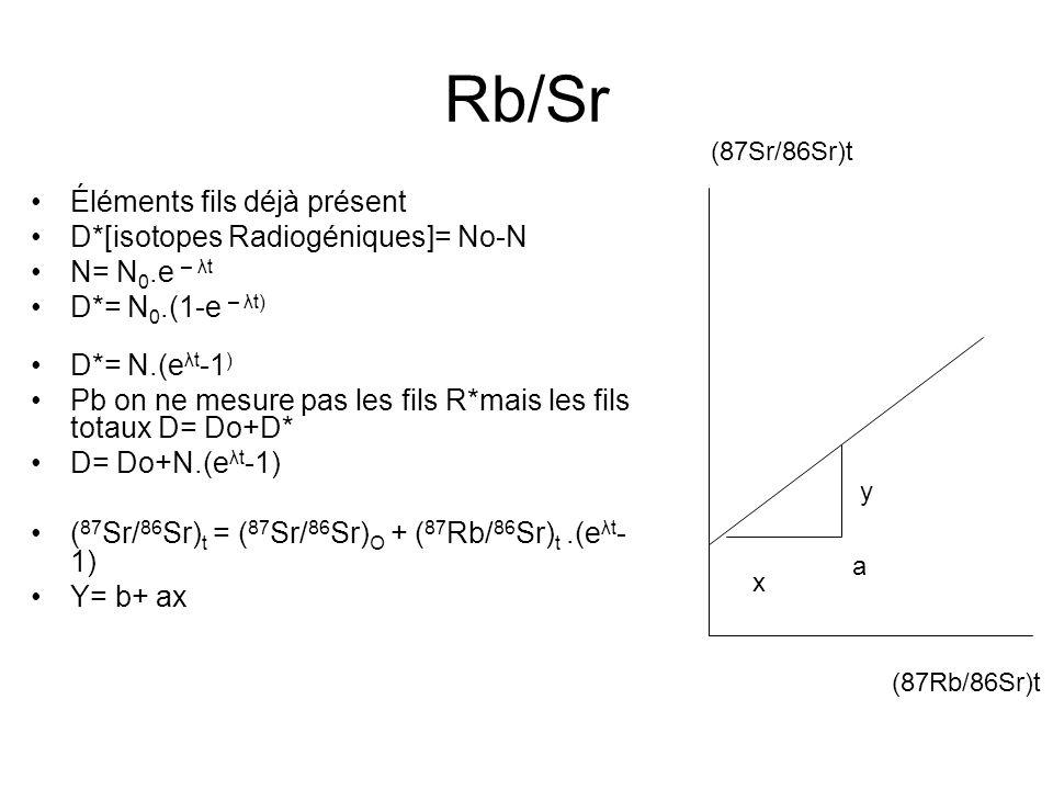 Rb/Sr Éléments fils déjà présent D*[isotopes Radiogéniques]= No-N N= N 0.e – λt D*= N 0.(1-e – λt) D*= N.(e λt -1 ) Pb on ne mesure pas les fils R*mais les fils totaux D= Do+D* D= Do+N.(e λt -1) ( 87 Sr/ 86 Sr) t = ( 87 Sr/ 86 Sr) O + ( 87 Rb/ 86 Sr) t.(e λt - 1) Y= b+ ax (87Rb/86Sr)t (87Sr/86Sr)t a x y