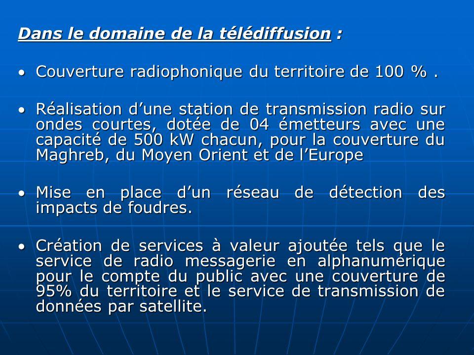 Dans le domaine de la télédiffusion : Couverture radiophonique du territoire de 100 %. Couverture radiophonique du territoire de 100 %. Réalisation du