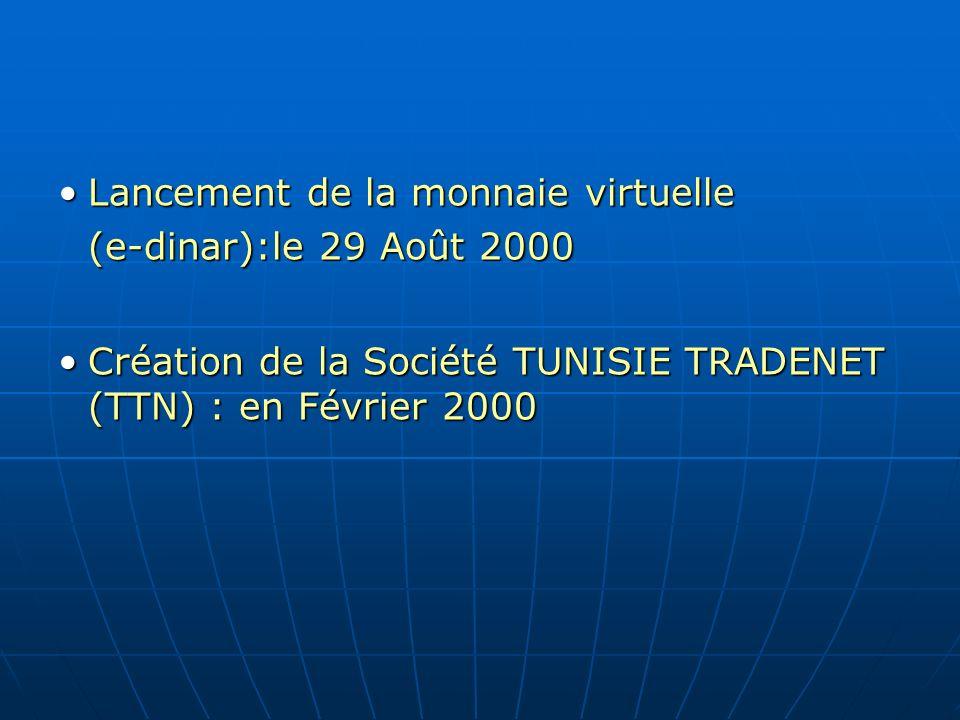 Lancement de la monnaie virtuelleLancement de la monnaie virtuelle (e-dinar):le 29 Août 2000 Création de la Société TUNISIE TRADENET (TTN) : en Févrie