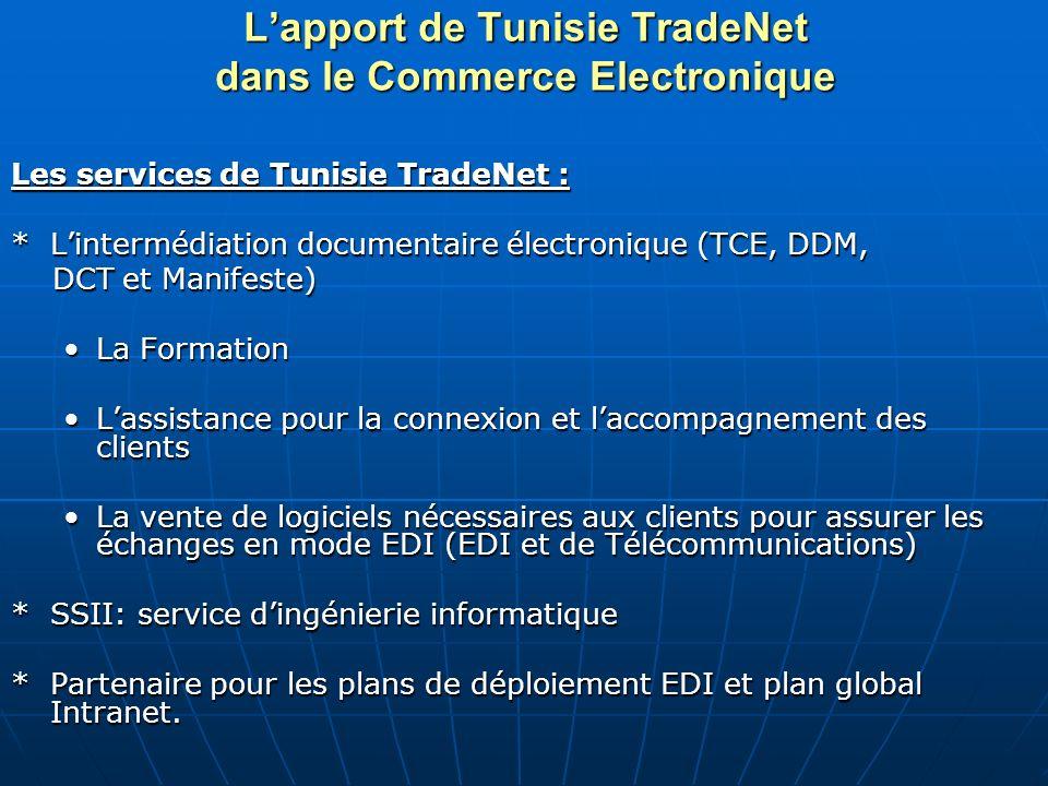 Lapport de Tunisie TradeNet dans le Commerce Electronique Les services de Tunisie TradeNet : * Lintermédiation documentaire électronique (TCE, DDM, DC