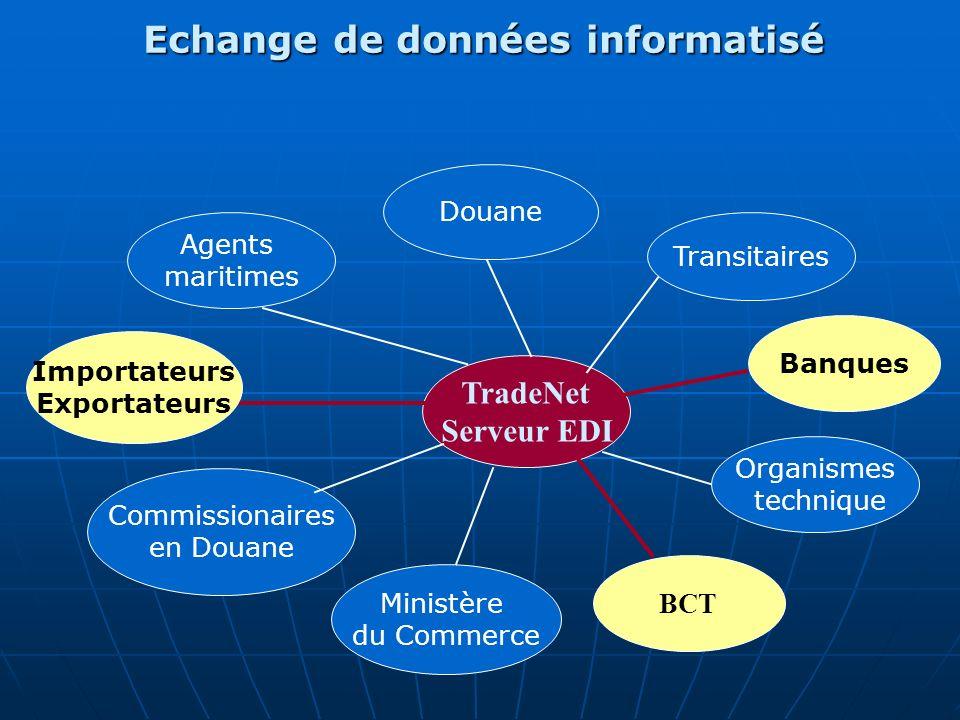 Echange de données informatisé Banques TradeNet Serveur EDI Importateurs Exportateurs BCT Ministère du Commerce Douane Commissionaires en Douane Trans