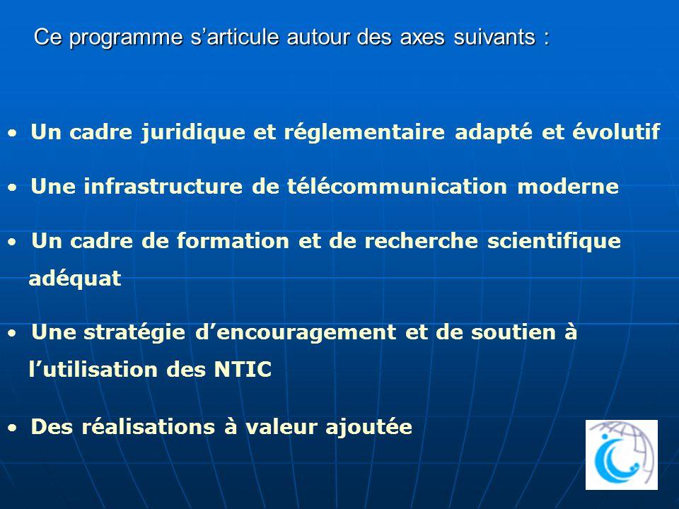 Ce programme sarticule autour des axes suivants : Un cadre juridique et réglementaire adapté et évolutif Une infrastructure de télécommunication moder
