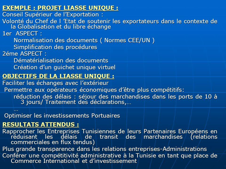EXEMPLE : PROJET LIASSE UNIQUE : Conseil Supérieur de lExportation : Volonté du Chef de l Etat de soutenir les exportateurs dans le contexte de la Glo
