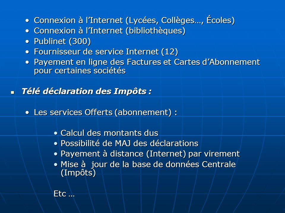 Connexion à lInternet (Lycées, Collèges…, Écoles)Connexion à lInternet (Lycées, Collèges…, Écoles) Connexion à lInternet (bibliothèques)Connexion à lI