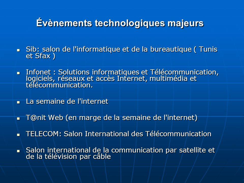 Sib: salon de l'informatique et de la bureautique ( Tunis et Sfax ) Sib: salon de l'informatique et de la bureautique ( Tunis et Sfax ) Infonet : Solu