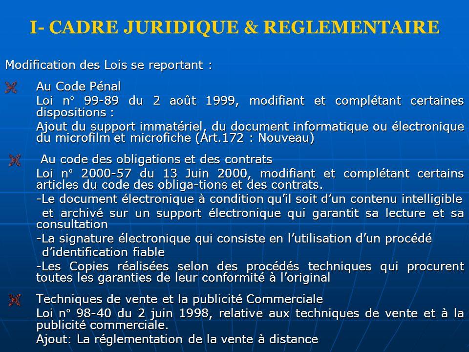 Modification des Lois se reportant : Au Code Pénal Au Code Pénal Loi n° 99-89 du 2 août 1999, modifiant et complétant certaines dispositions : Ajout d