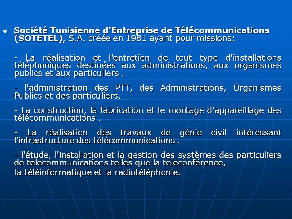 Société Tunisienne d'Entreprise de Télécommunications (SOTETEL), S.A. créée en 1981 ayant pour missions:Société Tunisienne d'Entreprise de Télécommuni