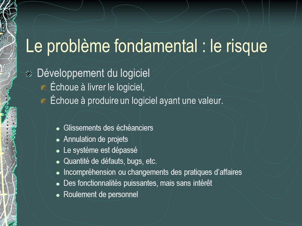Le problème fondamental : le risque Développement du logiciel Échoue à livrer le logiciel, Échoue à produire un logiciel ayant une valeur.