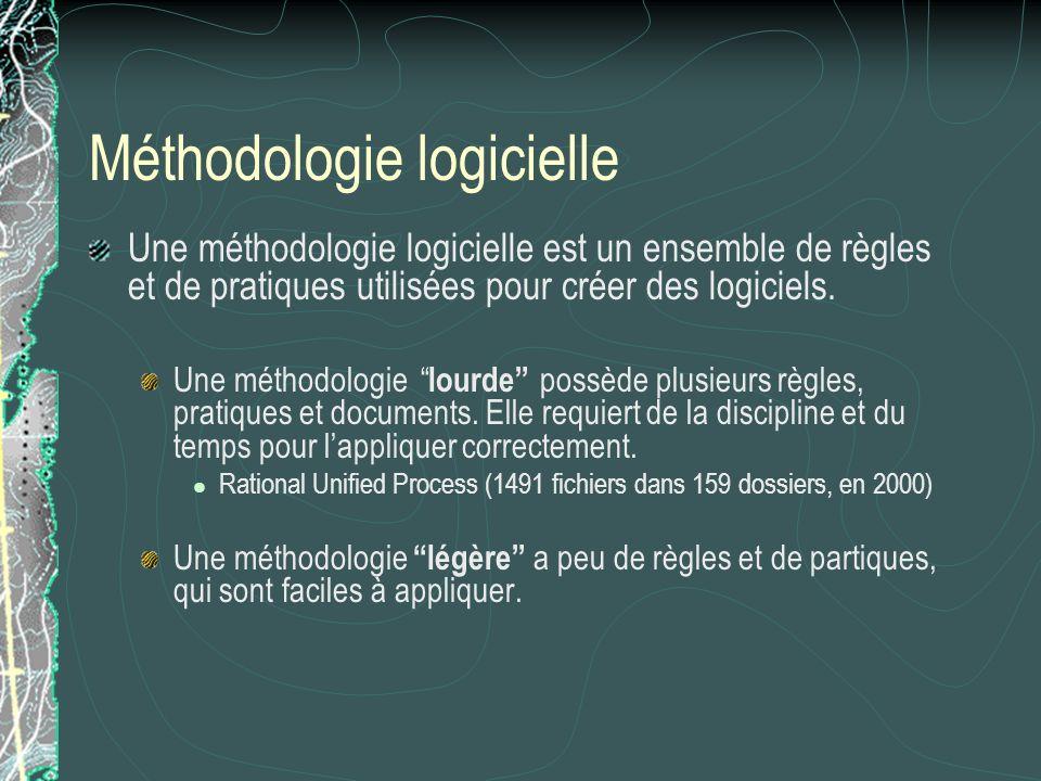 Méthodologie logicielle Une méthodologie logicielle est un ensemble de règles et de pratiques utilisées pour créer des logiciels.