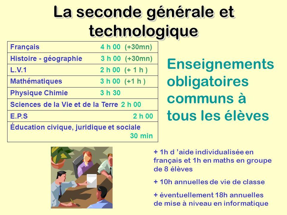 La seconde générale et technologique Des enseignements communs à tous dans 8 matières soit 25 h + Deux enseignements de détermination à choisir parmi